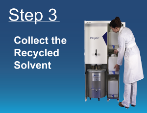 Solvent Recycling Step 3